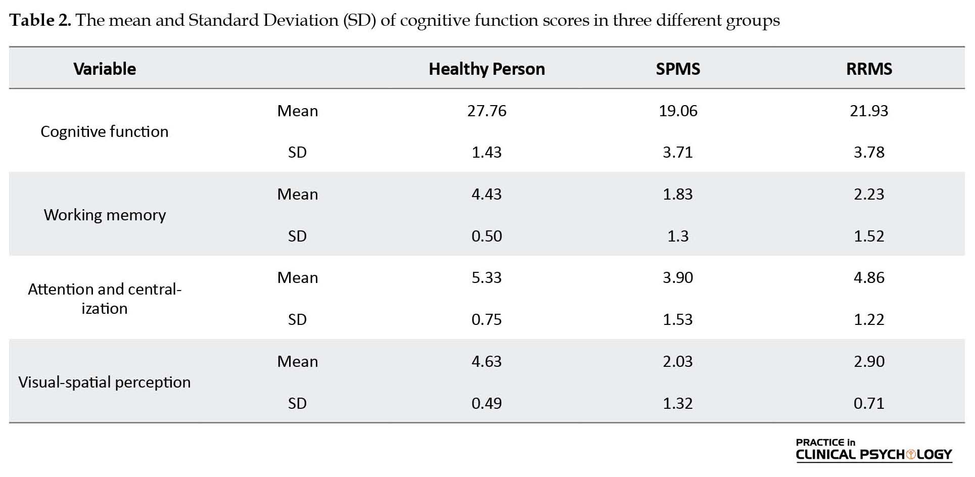 montreal cognitive assessment test deutsch